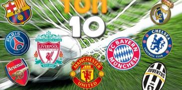 Самые «дорогие» футбольные команды мира